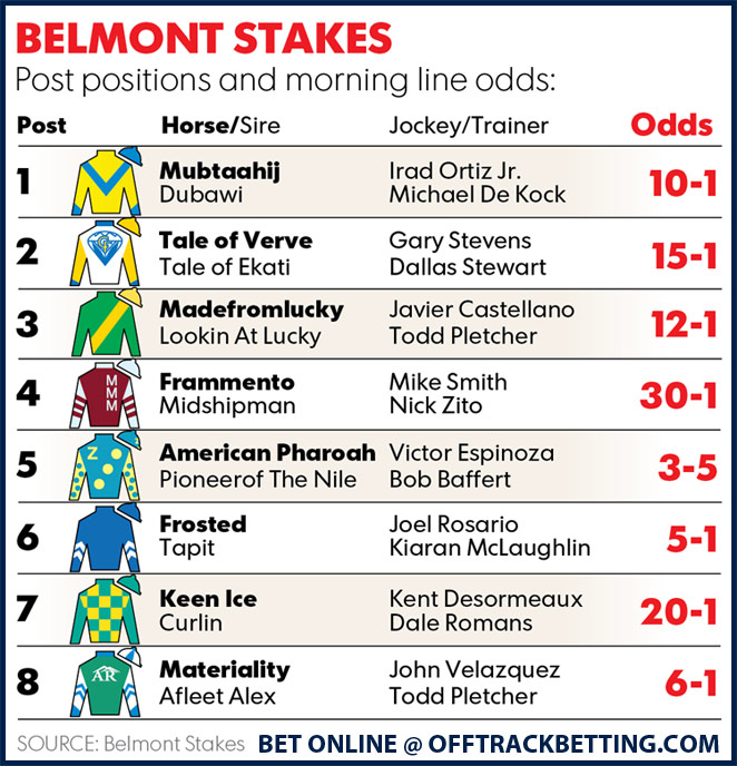 2015 Belmont Stakes Odds