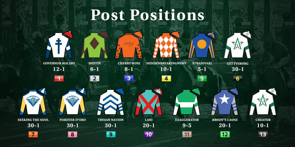 2016 Belmont Stakes Contenders Post Positions Amp Odds