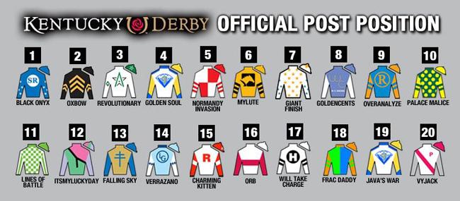 Horse Racing Betting News